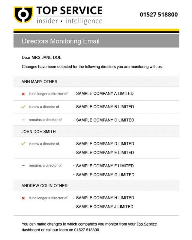 Sample of Director Monitoring email